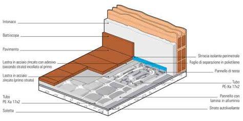 riscaldamento pavimento a secco alu floor il sistema per il riscaldamento a pavimento