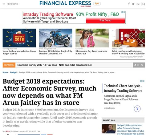 Take The Budget Fashionistas Shopping Survey by Budget 2018 Expectations After Economic Survey Much Now