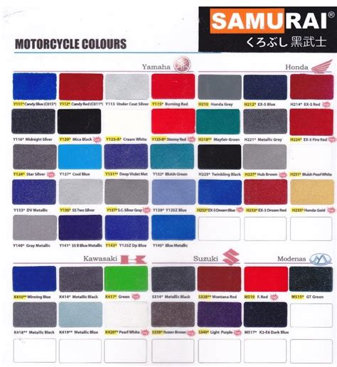 samurai motorcycle colour spra end 6 6 2015 1 15 pm myt