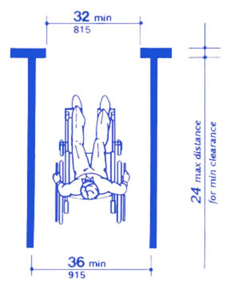 Bedroom Size For Wheelchair User How Wide Does A Doorway Need To Be For A Wheelchair