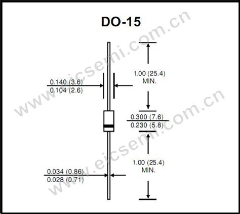 tvs diode market eic tvs diode 28 images 1n5408 diode rectifier 3a 1000v global transient voltage suppressor