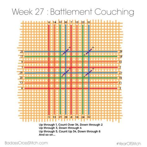 couching cross stitch 17 best images about cross stitch on pinterest free