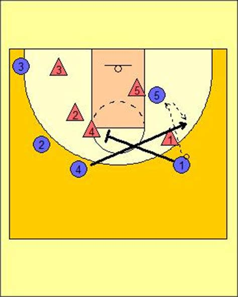 triangle offense pattern volleyball court template