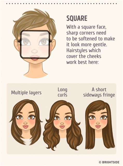 choose   hairstyle  match  face