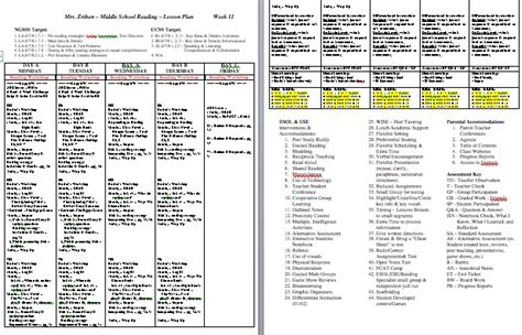 lesson plan template for special needs students plan template classroom ideas
