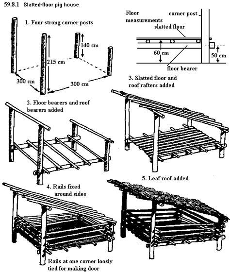 pig housing plans simple pig shelter quotes