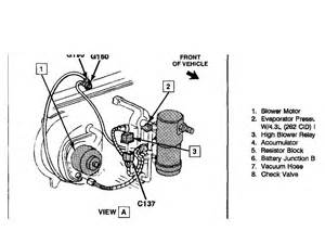 blower motor resistor location 1996 silverado 92 cavalier wiring diagram get free image about wiring diagram