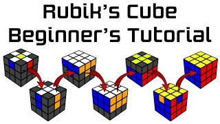 tutorial rubik 4x4 pdf how to solve 2x2 rigid cube videos youtube alternative
