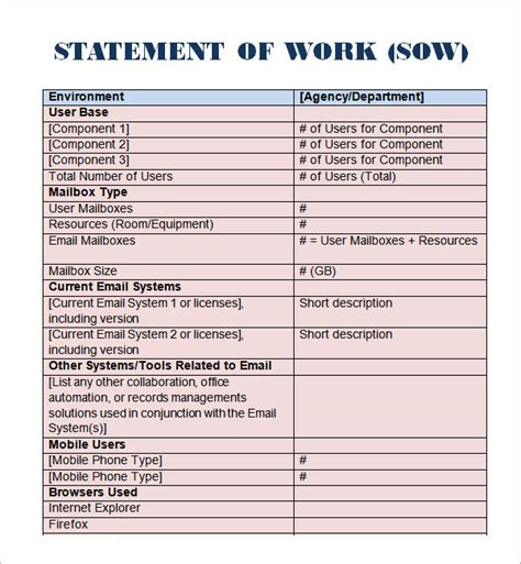 free statement of work template sle statement of work template 12 free documents