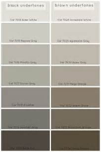 25 best ideas about gray brown paint on pinterest brown