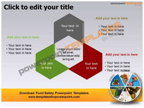 food safety powerpoint template food safety powerpoint templates templatesforpowerpoint