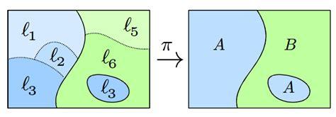 pattern recognition olga veksler lena gorelick