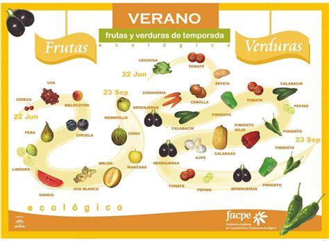 fruites y verdures como lo que me sale huerto ecol 243 gico las