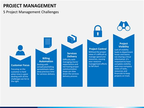 Project Management Powerpoint Template Sketchbubble Powerpoint Templates Project Management