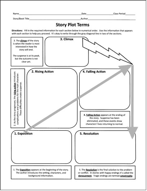 narrative themes in film free graphic organizers for teaching literature and reading