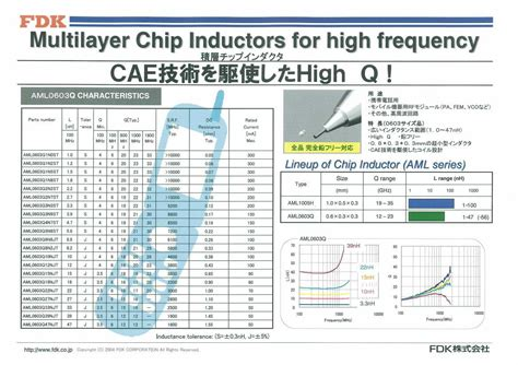 chip inductors pdf multilayer chip inductor applications 28 images multilayer high frequency chip inductors hcl