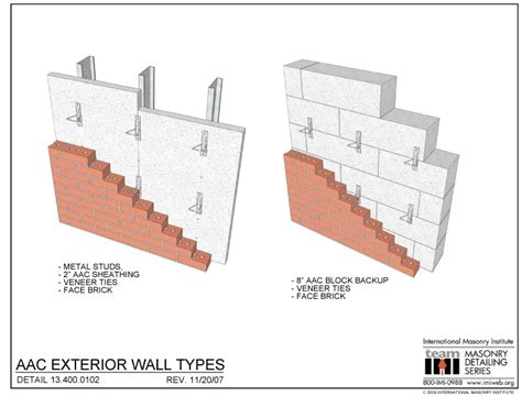 10 types of matching wall 13 400 0102 aac exterior wall types international masonry institute