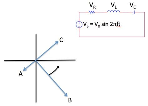 inductor synonym image gallery inductor physics