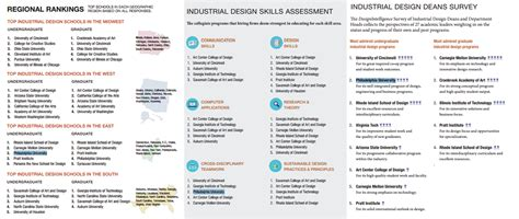 design university ranking philadelphia university interior design ranking