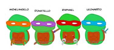 tmnt colors and names mutant turtles by namesash on deviantart