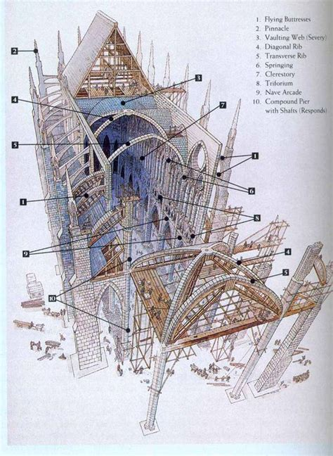 pin by angel lifter on beautiful architecture church notre dame cathedral history and interpretation french