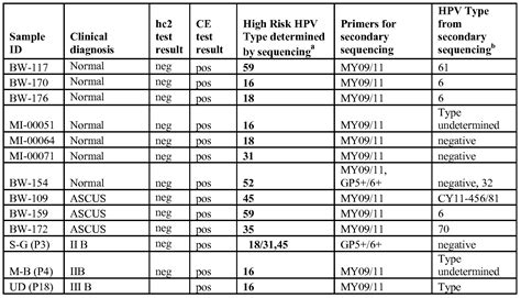 patent ep2358915a2 a genetic marker for detection of