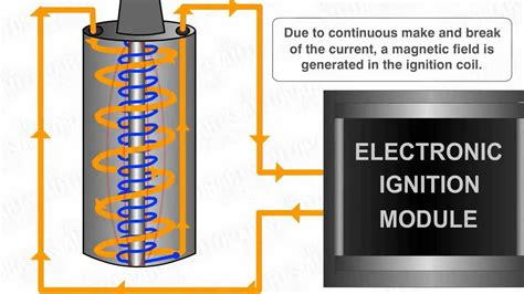 electronic ignition system works youtube