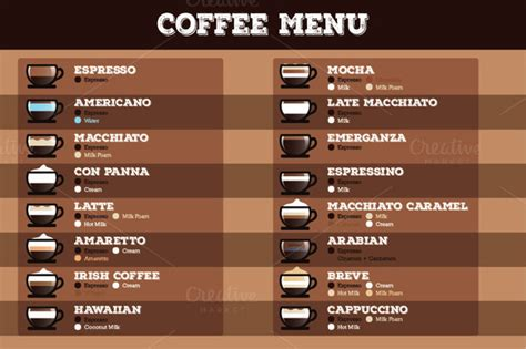 design a coffee shop menu layout from scratch with photoshop and indesign gambar menu coffee shop 187 designtube creative design content