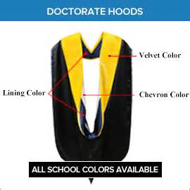 academic regalia colors doctoral degree products doctorate phd academic regalia