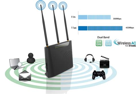 Router Wifi Di Malaysia dsl 2877al ac750 adsl2 dual band wireless modem router malaysia