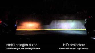 What Is Hid Lights by Understanding The Working Procedure Of Xenon Hid Lights