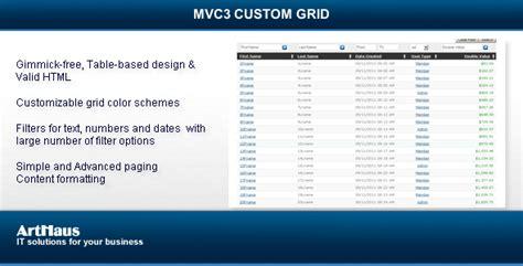 layout none in mvc mvc3 custom grid jogjafile