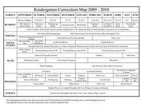 kindergarten curriculum map template kindergarten curriculum map template kindergarten