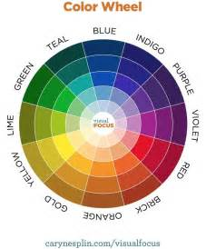 best 25 color wheel ideas on color theory for designers color wheel design