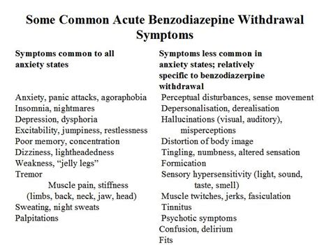 Detoxing Of Benzos In Rehab by History Of Benzodiazepines 3rd Maine Benzodiazepine