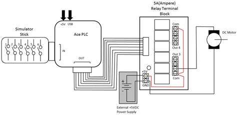 cat5 dsl wiring diagram cat5 just another wiring site