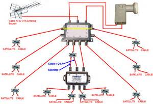 satellite multiswitch wiring diagram get free image about wiring diagram