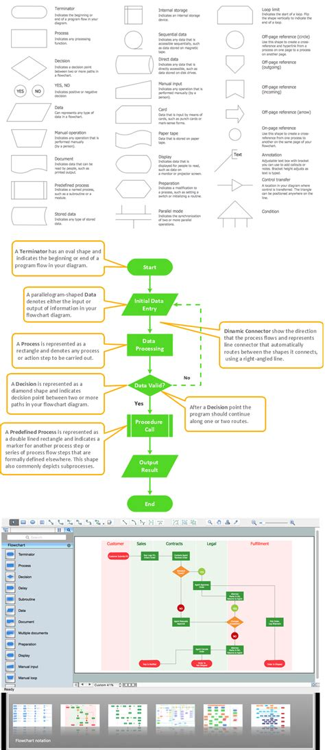 media flowchart template media flowchart template photos resume ideas