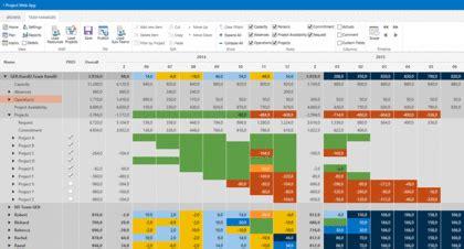 House Planning Online Tool ressourcenplanung in sharepoint abstimmung projekt mit