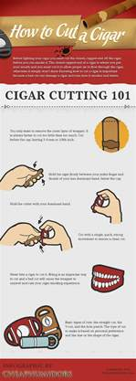 how to cut a cigar infographic