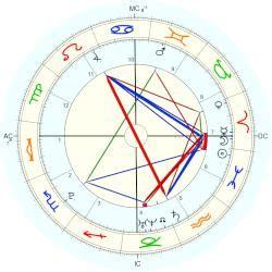eddie van halen natal chart wolfgang van halen horoscope for birth date 16 march 1991