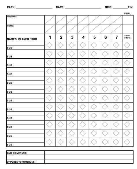 basketball scoreboard coloring pages basketball score sheet simple basketball scores