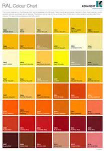 tresor für zu hause ral farbtabelle beste bildideen zu hause design