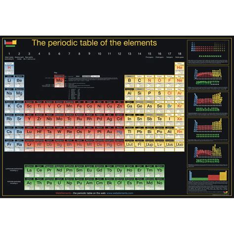 periodic table top trumps printable periodic table 187 interactive periodic table for elementary