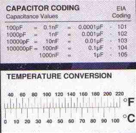 capacitor eletrolitico smd leitura ler capacitor smd 28 images py2bbs hamradio page www bricotronika el condensador py2bbs
