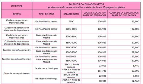 nu tabla salarial de docentes 2016 aumento salarial docentes 2015 colombia html autos post