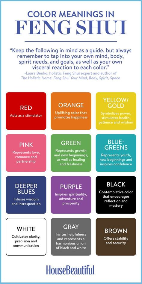 feng shui color chart how to choose the perfect color the feng shui way