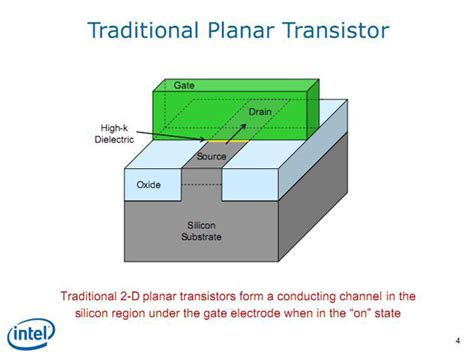tri gate transistor ppt 3d tri gate transistor intel 28 images 301 moved permanently intel announces 3d transistor