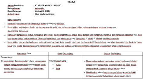 Matematika Kls 1 Smk Revisi kumpulan berita silabus kelas 5 matematika kurikulum 2013 revisi kurikulum co id