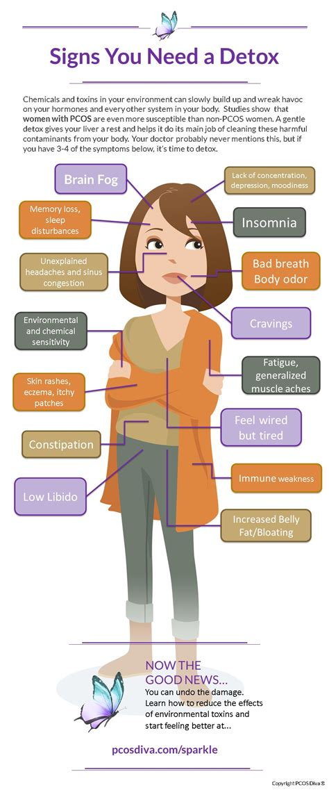 Pcos Detox Diet by Signs You Need A Detox Infographic Pcos